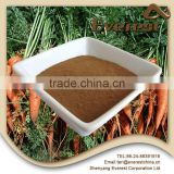 2016 Hot Sale Trade Assurance Cheap Organic Fertilizer Additive Vegetable Bio Fulvic Acid 90% Power