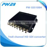 Hot sell fiber optic to coaxial converter