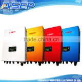 Small special design CE approval 1000w solar grid tie inverter