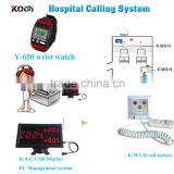 Newest patient emergency panic button wrist watches Medical equipment nurse call system price