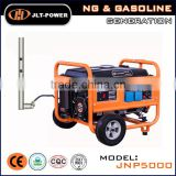 CE ISO Approved 3KVA Portable Open Type Natural Gas/ Gasoline Generator