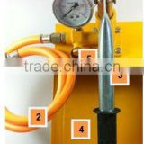 2.5Mpa manual pipeline pressure testing pump