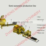 cement pipe making machinery for hollow brick shaping