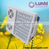 Shenzhen Lumini High Lux 5W Osram LED Chip Full Spectrum Dimmable 120W LED Panel LED Grow Light Programmable For Vegetable Plant