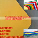 Polypropylene corrugated plastic layer pads