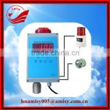 Amisy! NZ-03 industrial wall mounted CO carbon monoxide gas leak detector/alarm 0086 150 3712 7860