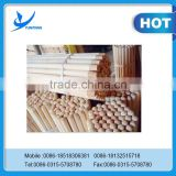 Supply 120*2.2cm PVC coated wooden broom handle