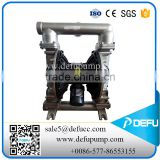 air pump, oil pump, chemical pump