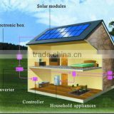 sales price for solar panels systerm with Grade A cell (canadian or yingli) Schutten