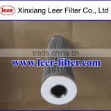 SS Pleated Metal Filter Element