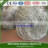 single loop razor wire BTO-22