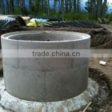 China Puxin Easy and Quick to be Built Family Size 6m3 Hydraulic Pressure Biogas Digester