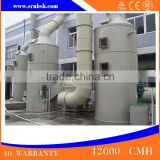 China Supplier Competitive Price Electrostatic Precipitator For Industrial Waste Air Scrubber With Purification System