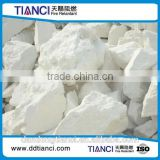 ceramic raw material kaolin