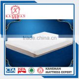 New modren furniture design bedroom sets memory foam mattress from China wholesale mattress manufacture