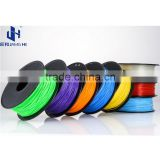 1.75/3mm 3D printer HCPLA Filament manufacturer
