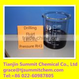 Industrial lubricant Nano additives for compressor oils