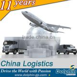 the cheapest Air Freight Shipping Service to PRAGUE,HELSINKI,STOCKHOLM from Shenzhen China