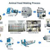 Poultry fodder pellet production line /animal feed pellet bulking machine with cheap price