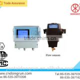 factory supply online industrial ntu turbidity meter