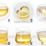 Various of Small Handmade Glass Tea Mugs Chinese Heat-Resisting Gongfu Tea Cups