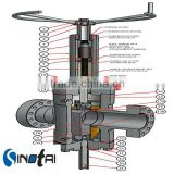 wellhead API 6A and NACE MR-01-75 stainless steel Ball screw gate valves ISO registration