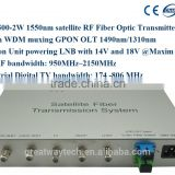 GLB3500-2W 1550nm Satellite RF Fiber Optical Transmitter/Satellite Fiber Link