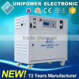 China Factory 360W~1000W Solar Power Distribution System