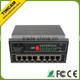 Fast Ethernet + WDM Managed Switch