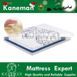 Cloud feel memory foam mattress encasement with zipper release back pain                                                                                                         Supplier's Choice