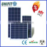 Manufacturer From China Adjustable Solar Panel Mounting Angle With Solar Panel Mounting Brackets