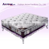 queen size sleepwell memory foam mattress wholesale