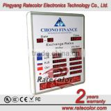 INquiry about Bank Currency Exchange Rate Display Board