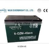 wholesale auto batteries
