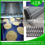 Metal conveyor belt mesh,stainless steel conveyor belt mesh,flat wire belt made in China