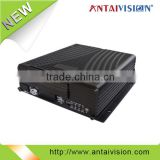 Inquiry About CCTV MDVR 3G wifi GPS Video Recorder for Truck Taxi Bus fleet management