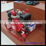 Fire Fighting Water Pump Set