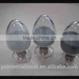 Zinc metal powder price