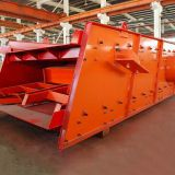 YK series Horizontal circular Vibrating screen,aggregate vibrating screen