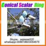 hot sell C Band conical scalar ring and bracket for C band LNB for africa