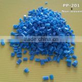 Favorable price of virgin PP granules for bags production