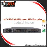 Multistream, MultiProfiles, MultiResolution HD SDI to IP Encoder