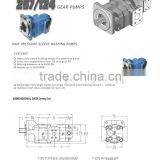 Permco Hydraulic Gear Pump 257/124 Series