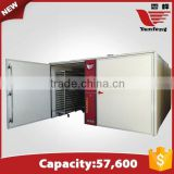 YFDF-57600 quality choice factory price wholesale commercial incubators for hatching eggs