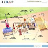 oil sand processing machine extracting diesel from oil sand by pyrolysis and distillation