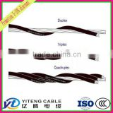 low/ medium/ high voltage power cable