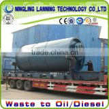 Best selling in Thailand used tire/plastic/rubber processing to oil equipment