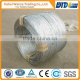construction tie wire BWG 21 Galvanized wire for staples