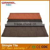 Inquiry about Wanael wholesale hot selling cheap construction materials stone coated roof tiles shingles for sale