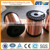 Electric Cable/Enamelled round copper wire